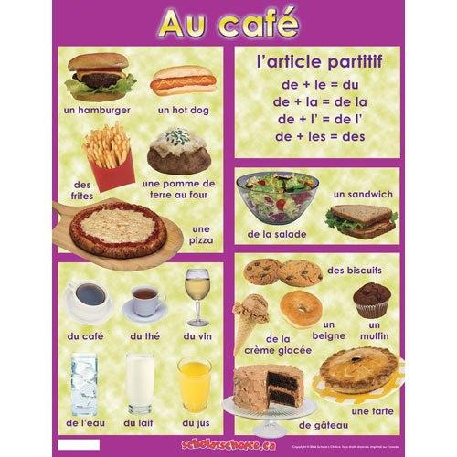 Vocabulaire des aliments de la nourriture et de la for Site article de cuisine