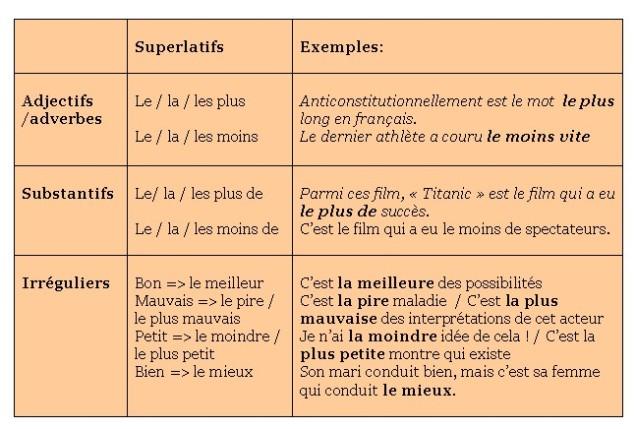 comparatifs4