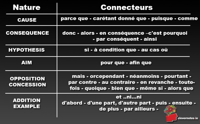 French-Les-articulateurs-logiques