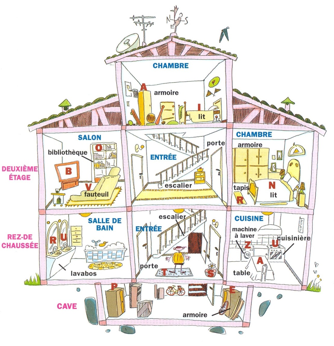 Vocabulaire de la maison et des pi ces french again for Plan du site de la maison