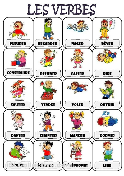 Vocabulaire des verbes courants french again juliette bourdier - Mettre la table en anglais ...