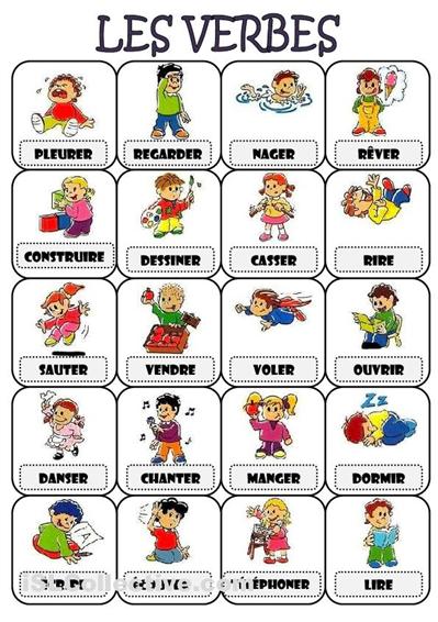 Vocabulaire actions