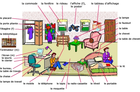 https://frenchagain.files.wordpress.com/2013/12/vocabulaire-de-la-chambre.jpg?w=490&h=322