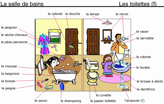 Vocabulaire de la maison et des pi ces french again for Salle de bain vocabulaire