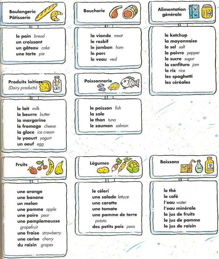 4Vocabulaire - Les aliments