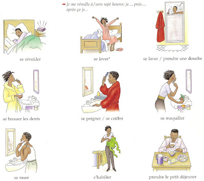 vocabulaire de la routine et des r flexifs french again juliette bourdier. Black Bedroom Furniture Sets. Home Design Ideas