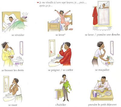 Vocabulaire verbes-pronominaux