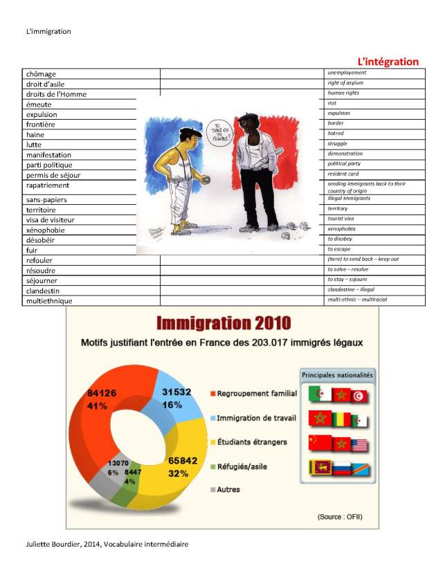 172 Immigration_Page_3