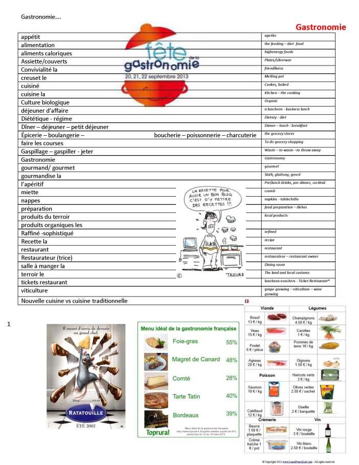 Gastronomie Vocabulaire_Page_1