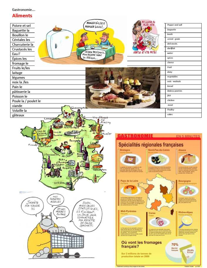 Gastronomie Vocabulaire_Page_2