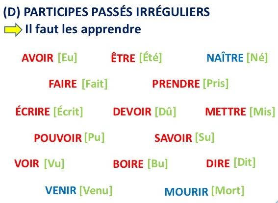 formation-du-participe-pass-5-638.jpg