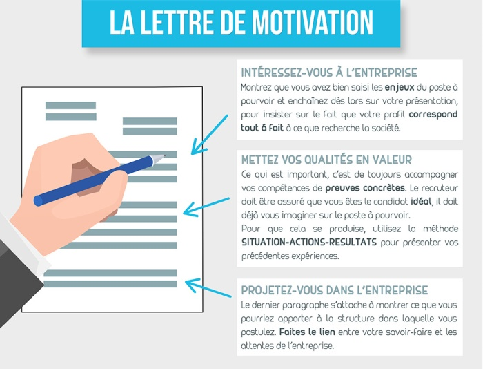 lettre-de-motivation-web-2