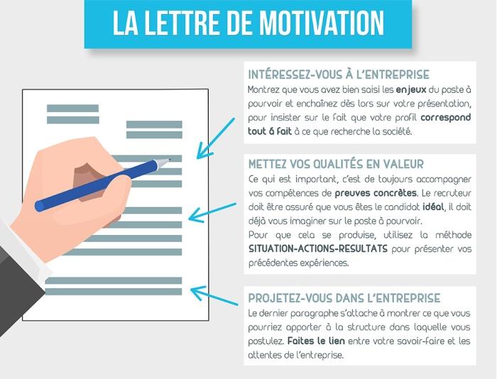 lettre-de-motivation-web-2
