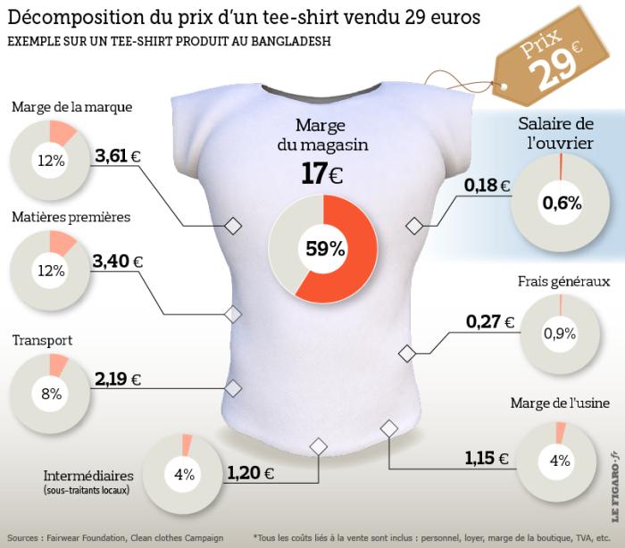 2013_51_prix_t_shirt.png