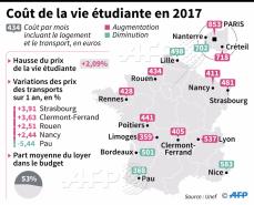 381 cout de la vie étudiante en 2017