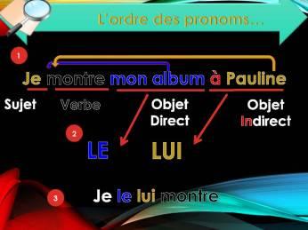 Unité 9 Fren201 2018_Page_108
