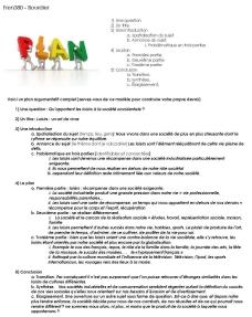 Rédiger Modèle du plan idéal