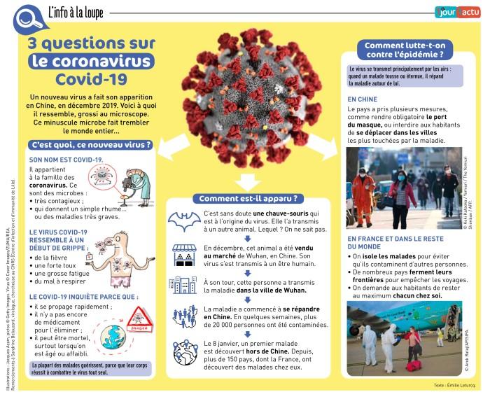 1jour1actu_coronavirus_17mars_1.jpg