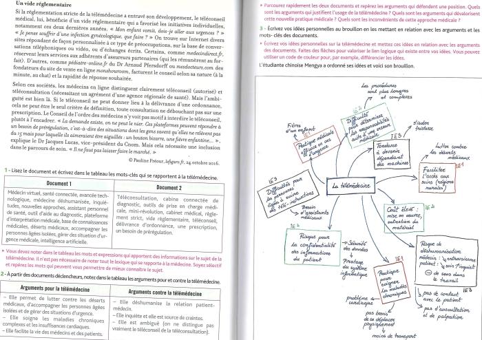 Dalf C1 Entrainement production Orale_2
